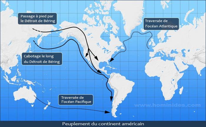 Les différentes théories sur le peuplement du continent américain.
