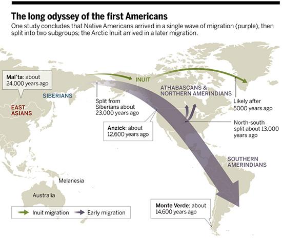 Une seule vague d'immigration en Amerique il y a 23 000 ans